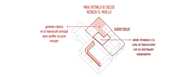 REFORMA INTEGRAL DE APARTAMENTO EN MADRID