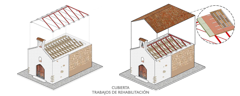 Rehabilitación de edificio del s.XVI. Ermita de la Purísima, El Romeral